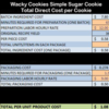 Table 7 - Sugar Cookie Total Direct Costs