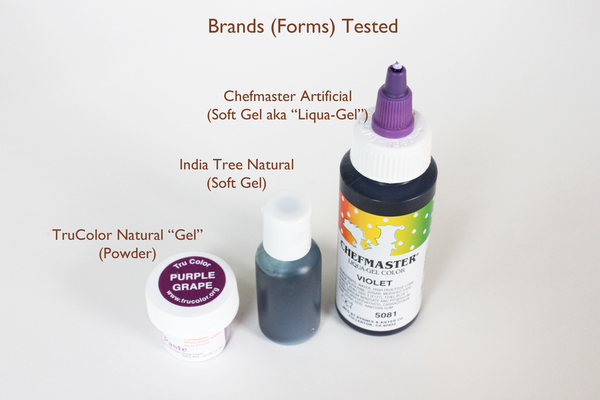 Brands-Forms Tested