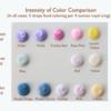 Color Intensity Comparison: Photo/Graphic by Julia M Usher