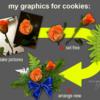 designed grafics: icingsugarkeks